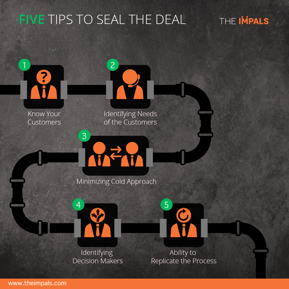 5 Steps You Can Close the Deal Successfully