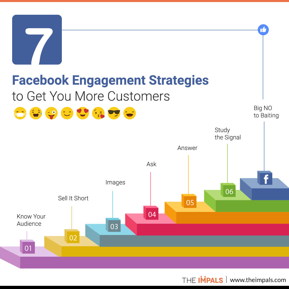 7-Facebook-Engagement-Strategies-to-Get-You-More-Customers