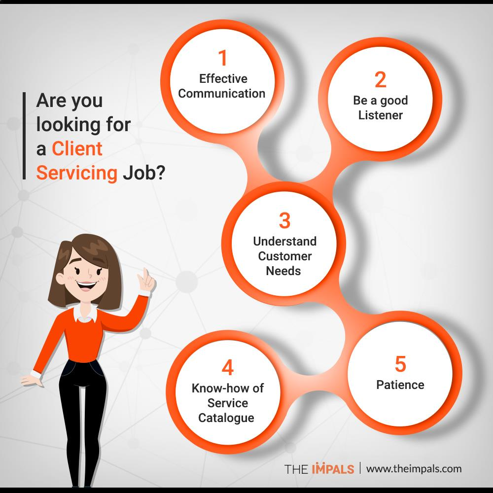 Five points to consider before entering in the Customer Service job
