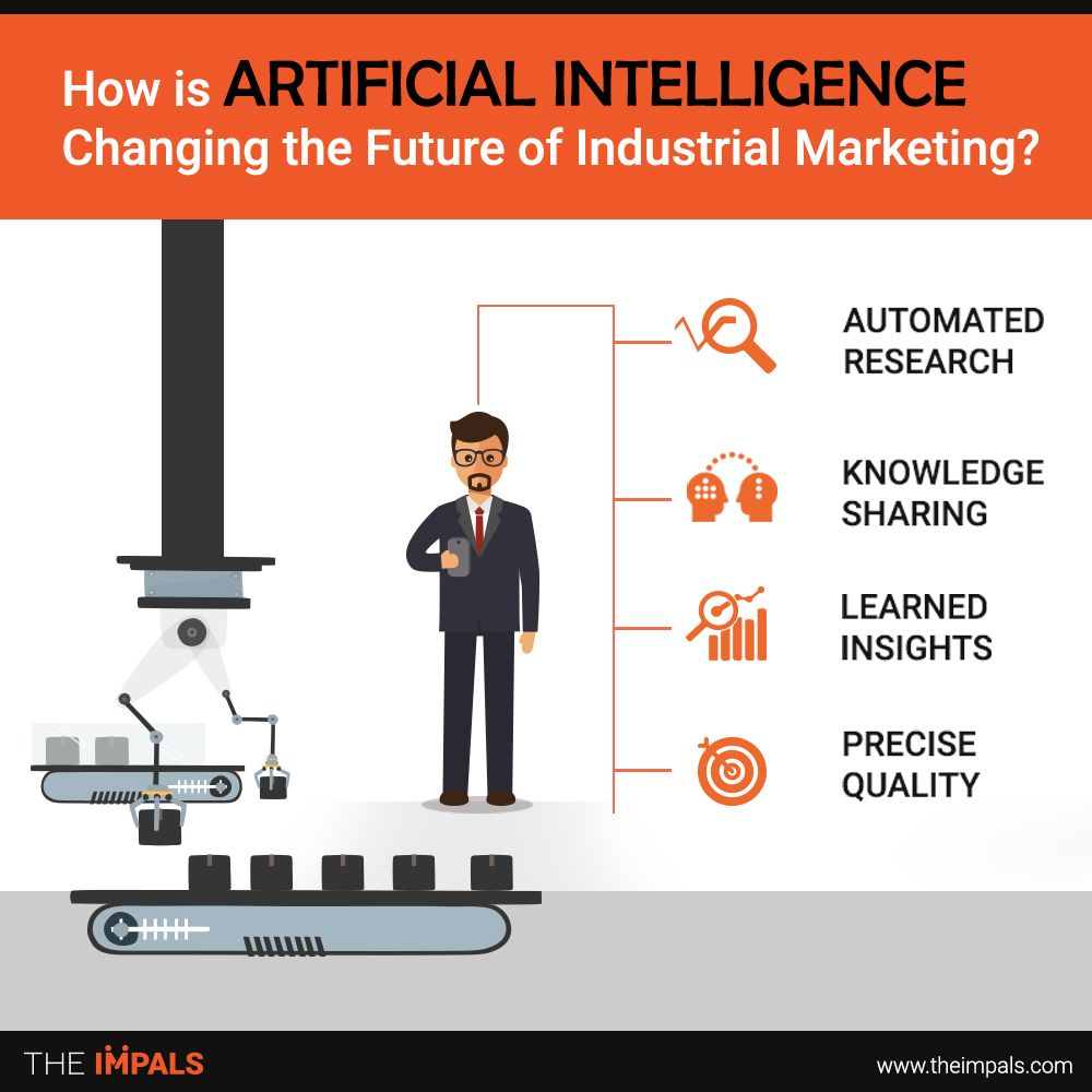 How is AI Changing the Future of Industrial Marketing