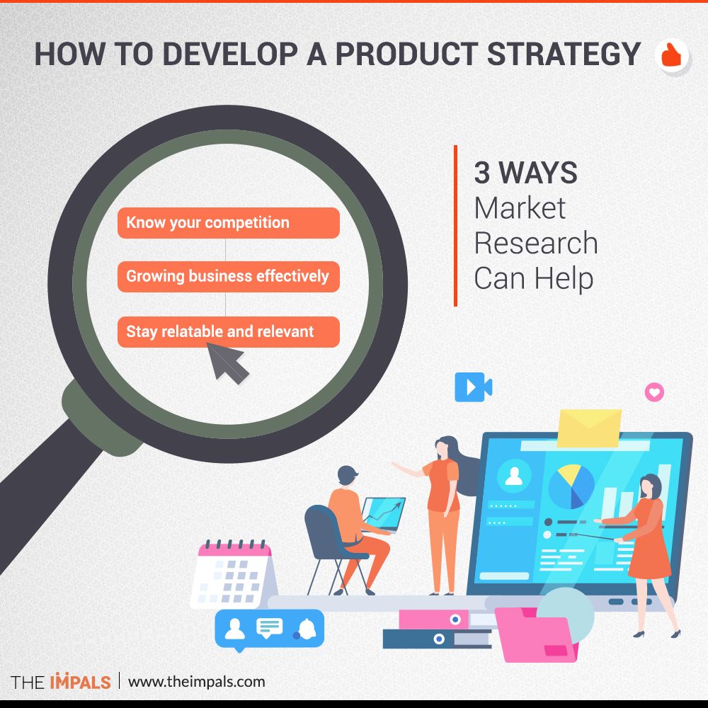 How-to-Develop-A-Product-Strategy-3-Ways-Market-Research-Can-Help