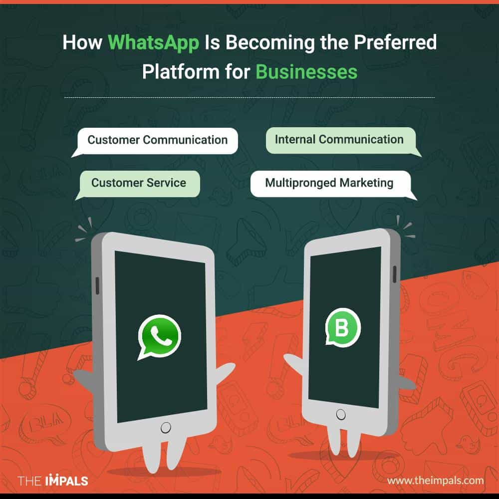 How-WhatsApp-Is-Becoming-the-Preferred-Platform-for-Businesses