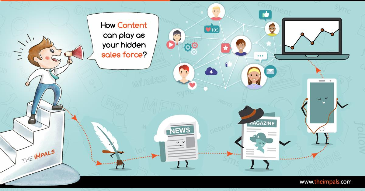 How-Content-can-play-as-your-hidden-sales-force