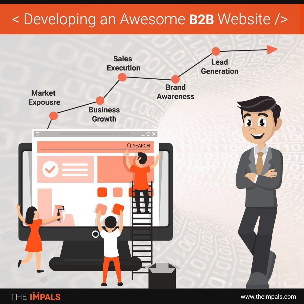 10 Tips to Develop an Awesome B2B Website